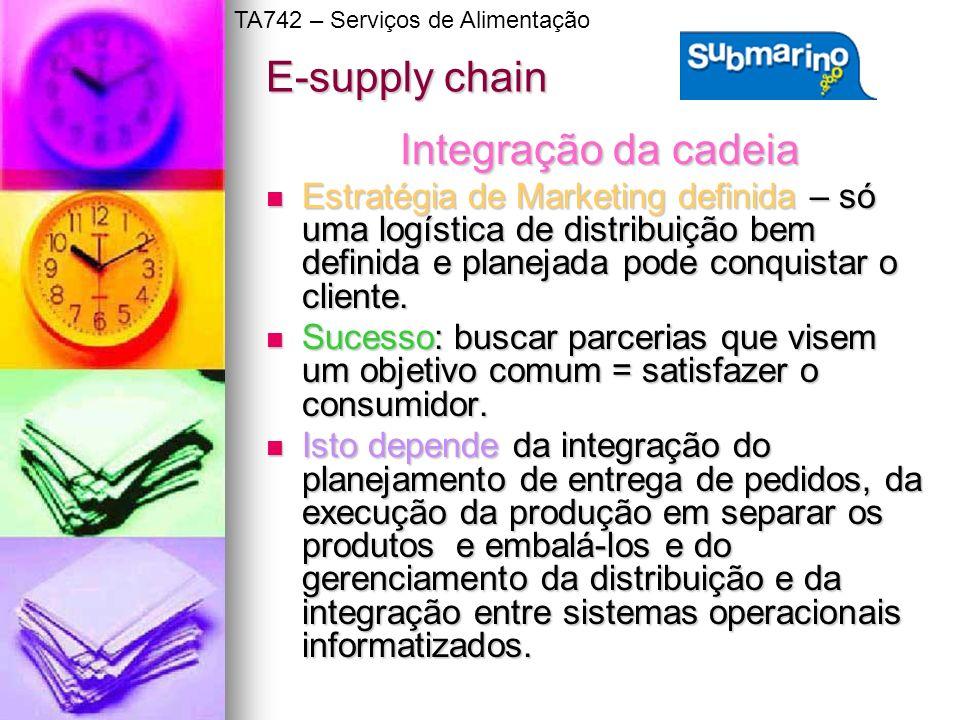 E-supply chain Integração da cadeia