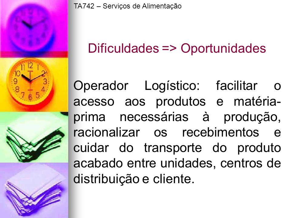Dificuldades => Oportunidades
