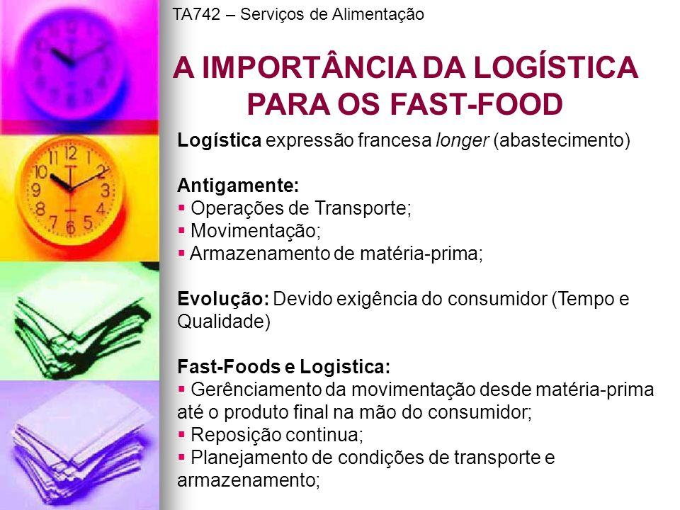 A IMPORTÂNCIA DA LOGÍSTICA PARA OS FAST-FOOD