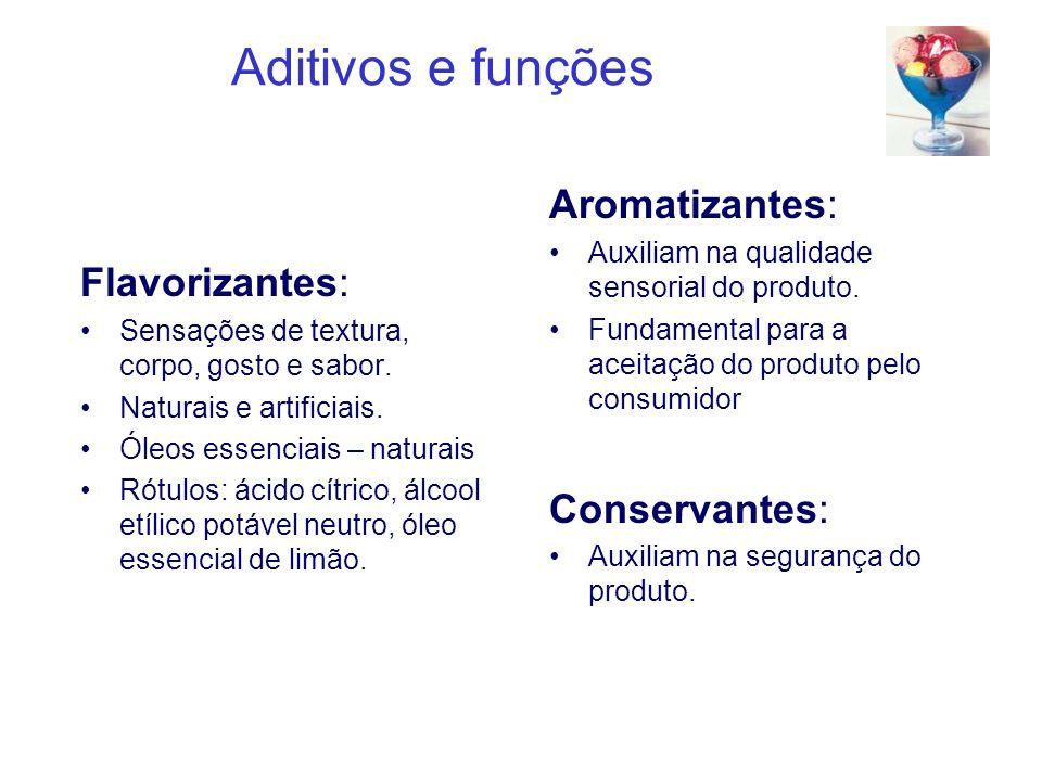 Aditivos e funções Aromatizantes: Flavorizantes: Conservantes: