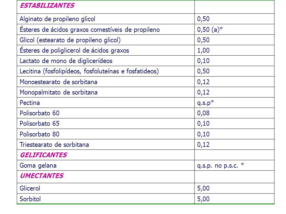 ESTABILIZANTESAlginato de propileno glicol. 0,50. Ésteres de ácidos graxos comestíveis de propileno.
