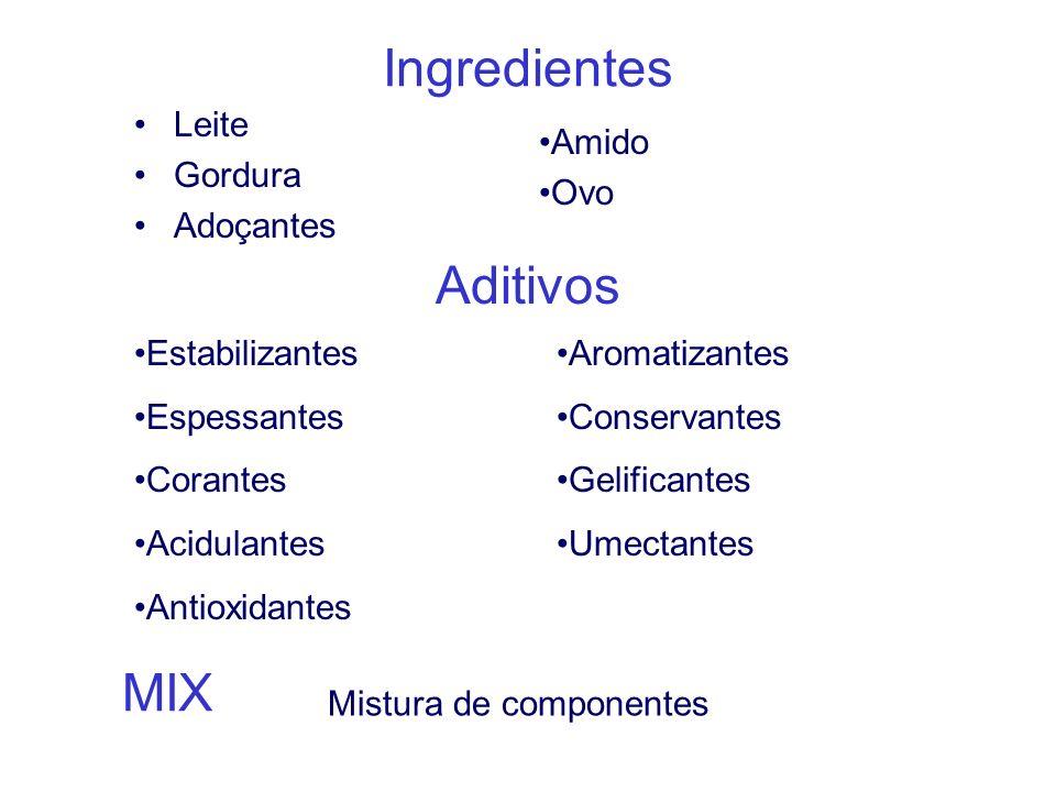 Ingredientes Aditivos MIX Leite Gordura Adoçantes Amido Ovo