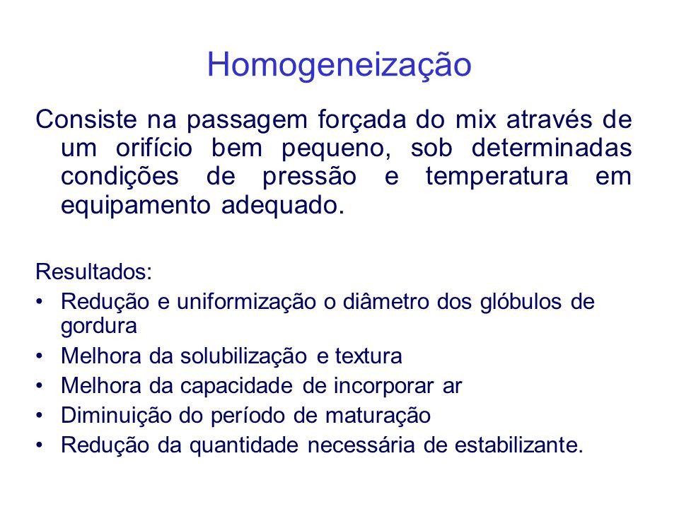 Homogeneização