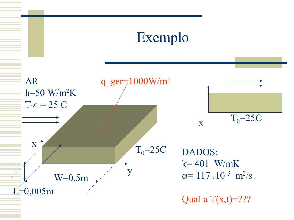 Exemplo AR h=50 W/m2K T = 25 C x y T0=25C W=0,5m L=0,005m