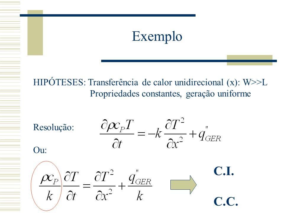 Exemplo HIPÓTESES: Transferência de calor unidirecional (x): W>>L. Propriedades constantes, geração uniforme.
