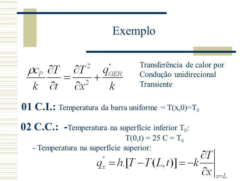 Exemplo 01 C.I.: Temperatura da barra uniforme = T(x,0)=T0