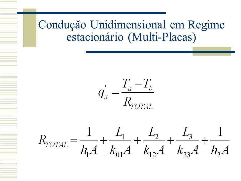 Condução Unidimensional em Regime estacionário (Multi-Placas)