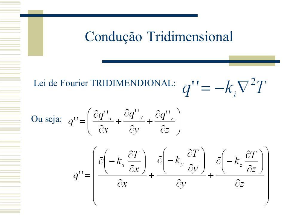 Condução Tridimensional