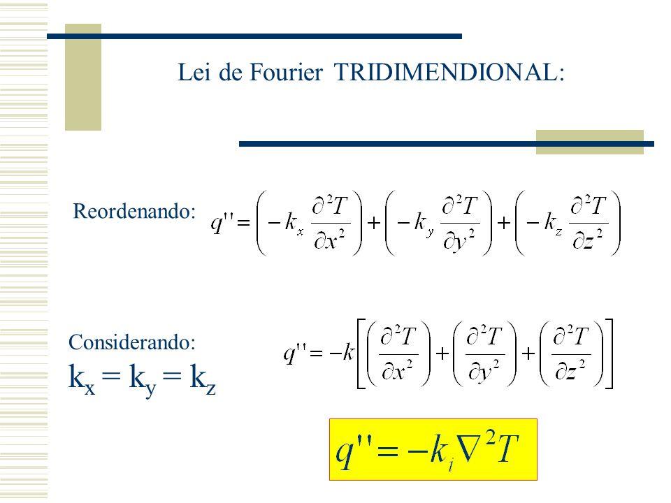 Lei de Fourier TRIDIMENDIONAL: