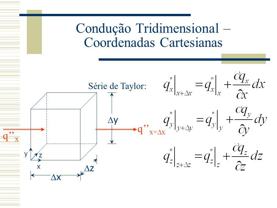 Condução Tridimensional – Coordenadas Cartesianas