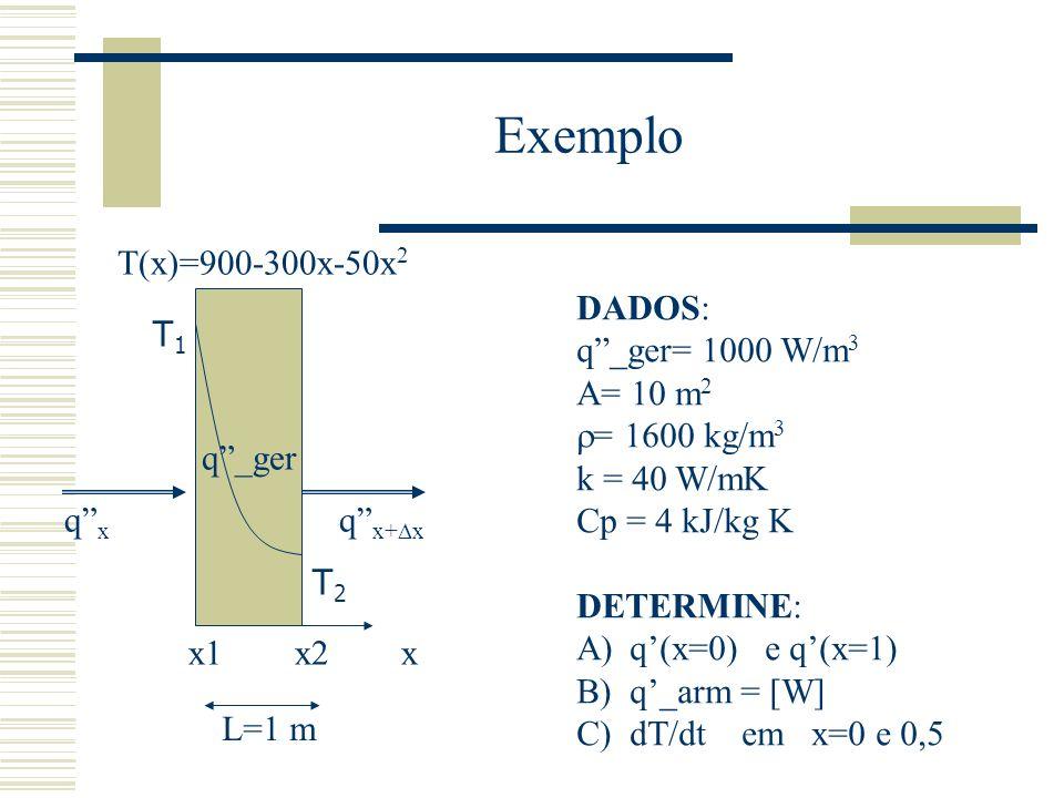 Exemplo q _ger T1 T2 x1 x2 x q x q x+x L=1 m T(x)=900-300x-50x2