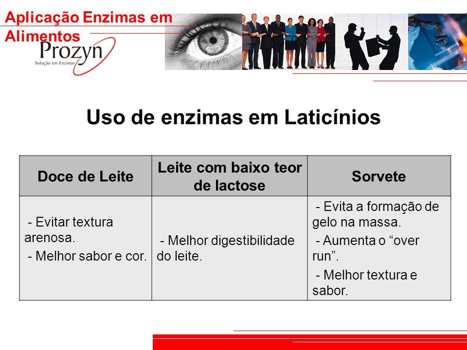Uso de enzimas em Laticínios