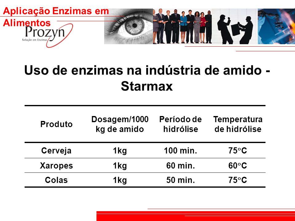 Uso de enzimas na indústria de amido - Starmax