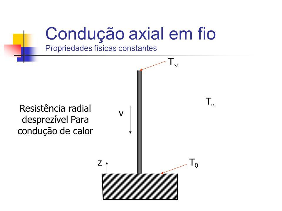 Condução axial em fio Propriedades físicas constantes
