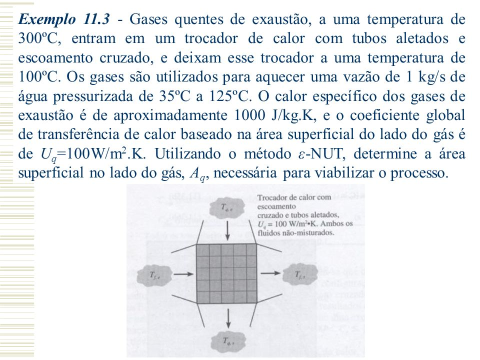 Exemplo 11.3 - Gases quentes de exaustão, a uma temperatura de 300ºC, entram em um trocador de calor com tubos aletados e escoamento cruzado, e deixam esse trocador a uma temperatura de 100ºC.