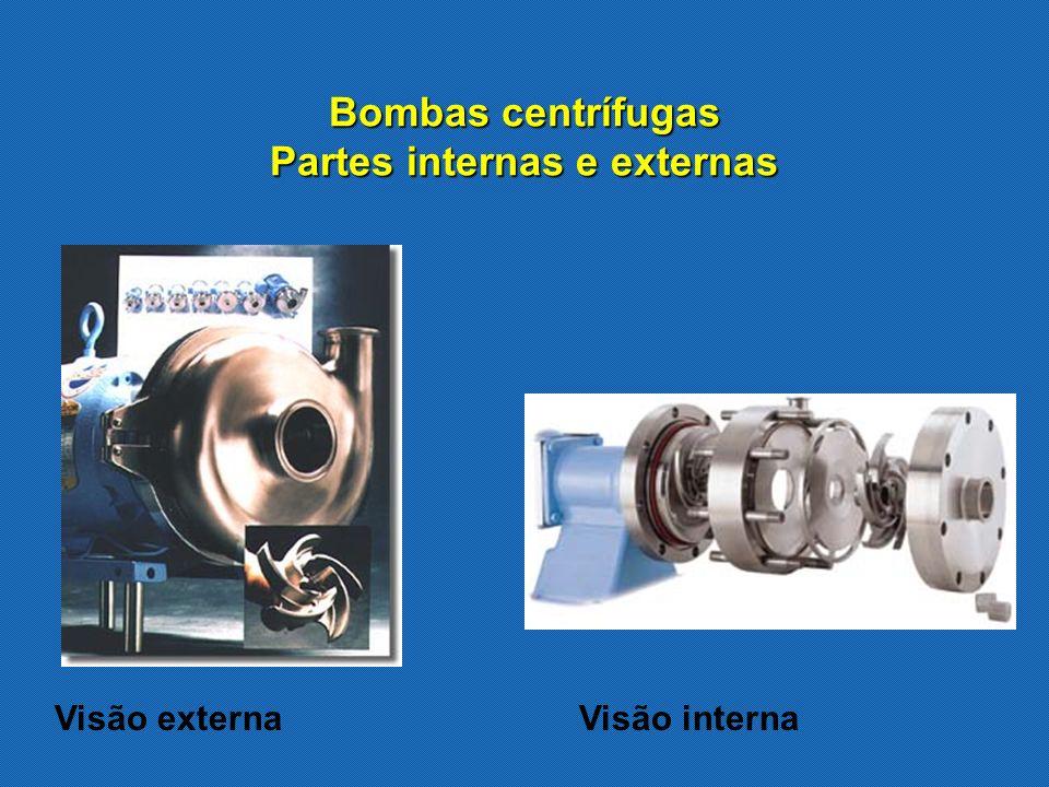 Bombas centrífugas Partes internas e externas
