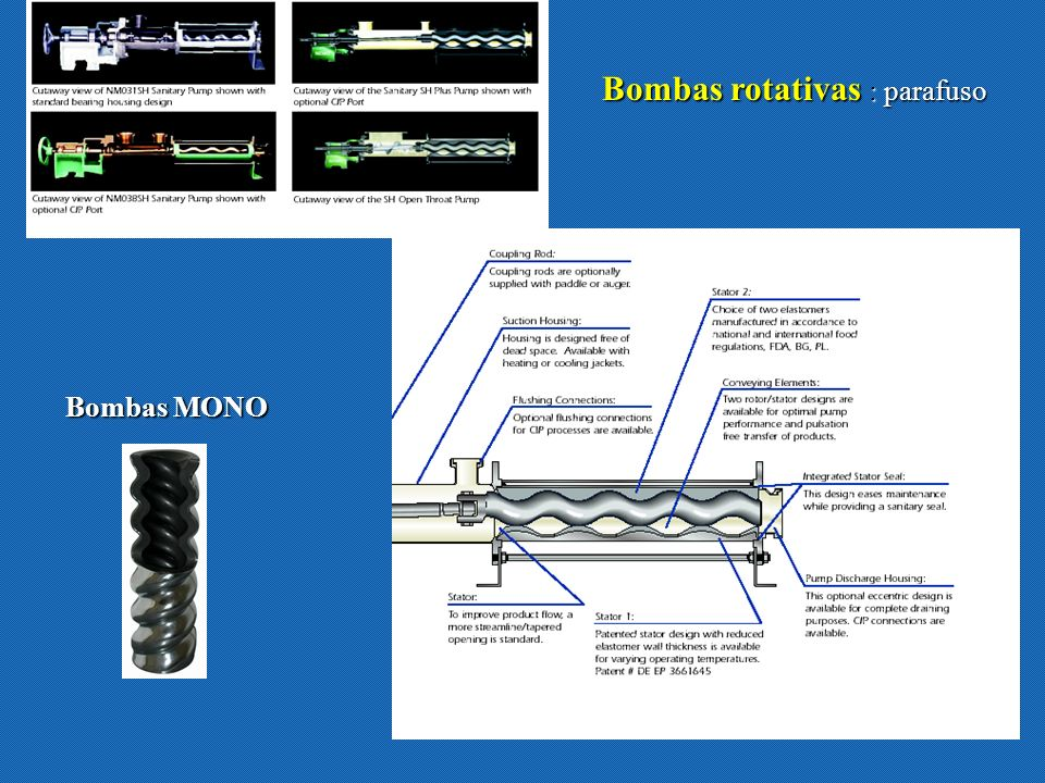 Bombas rotativas : parafuso