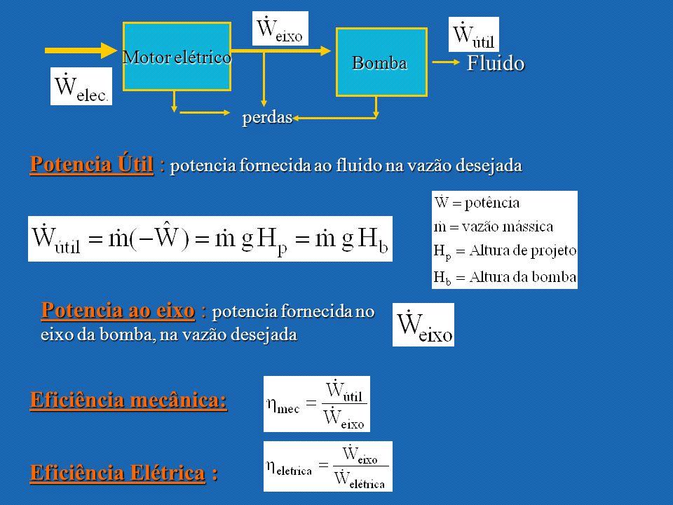 Potencia Útil : potencia fornecida ao fluido na vazão desejada