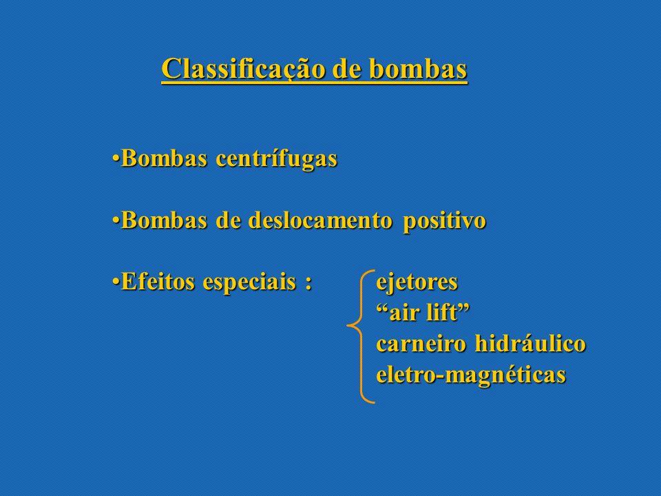 Classificação de bombas