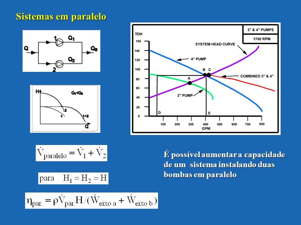 Sistemas em paralelo É possível aumentar a capacidade de um sistema instalando duas bombas em paralelo.