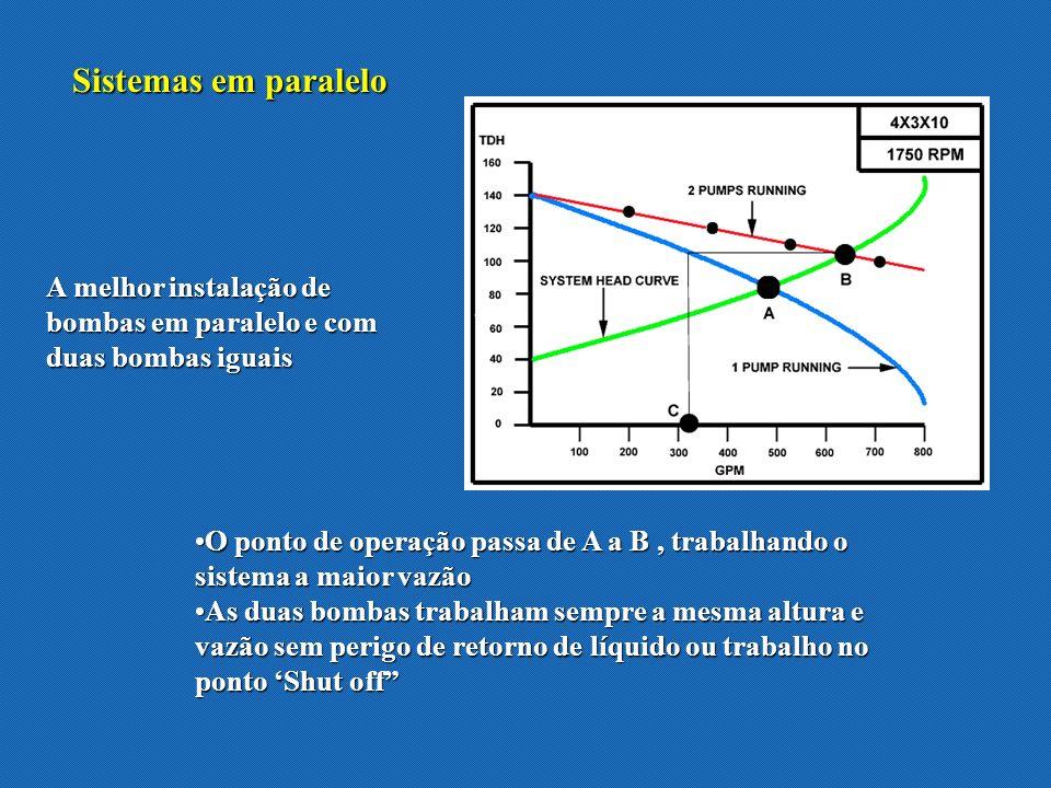 Sistemas em paralelo A melhor instalação de bombas em paralelo e com duas bombas iguais.