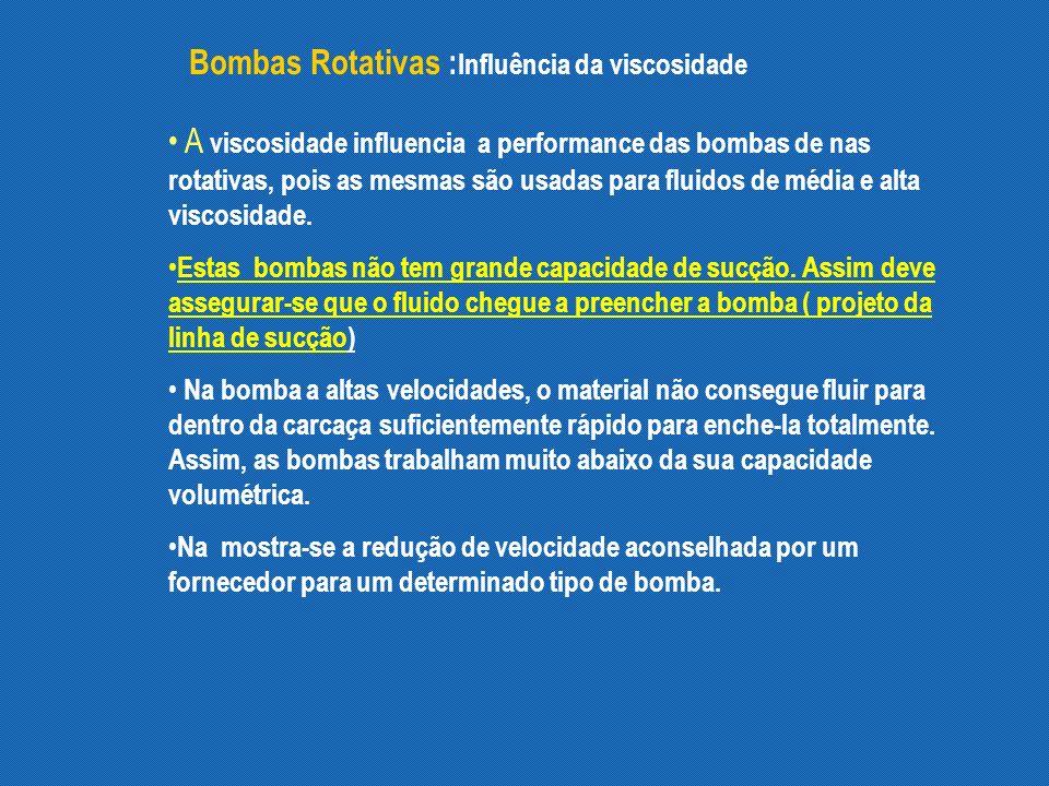Bombas Rotativas :Influência da viscosidade