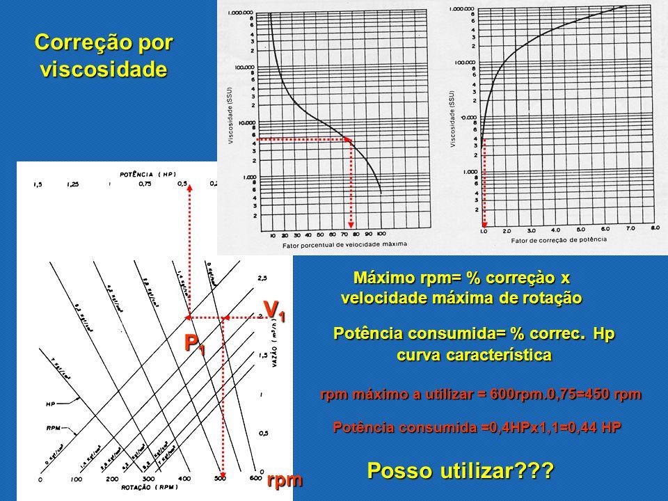 Correção por viscosidade P1 V1 Posso utilizar