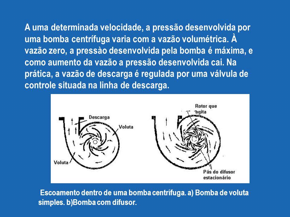 A uma determinada velocidade, a pressão desenvolvida por uma bomba centrífuga varia com a vazão volumétrica. À vazão zero, a pressào desenvolvida pela bomba é máxima, e como aumento da vazão a pressão desenvolvida cai. Na prática, a vazão de descarga é regulada por uma válvula de controle situada na linha de descarga.