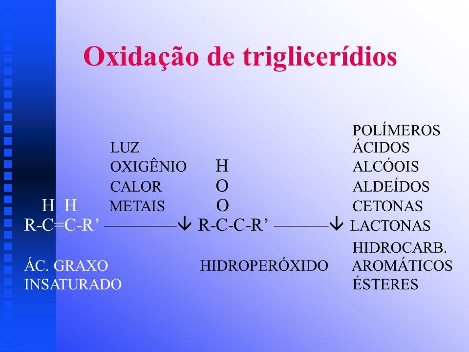 Oxidação de triglicerídios