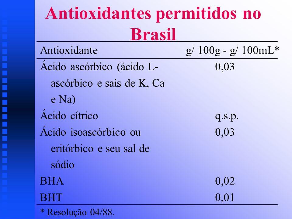 Antioxidantes permitidos no Brasil
