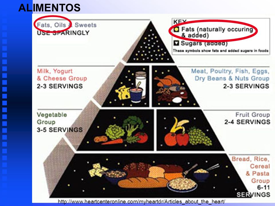 ALIMENTOS http://www.heartcenteronline.com/myheartdr/Articles_about_the_heart/