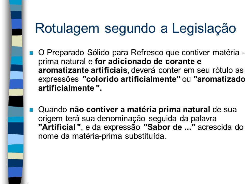 Rotulagem segundo a Legislação