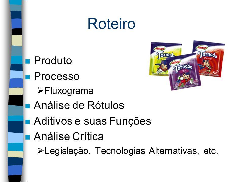 Roteiro Produto Processo Análise de Rótulos Aditivos e suas Funções
