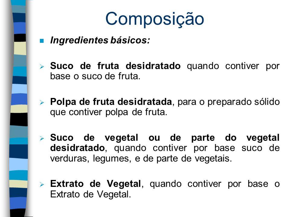Composição Ingredientes básicos: