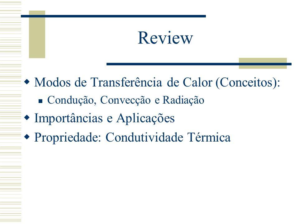 Review Modos de Transferência de Calor (Conceitos):