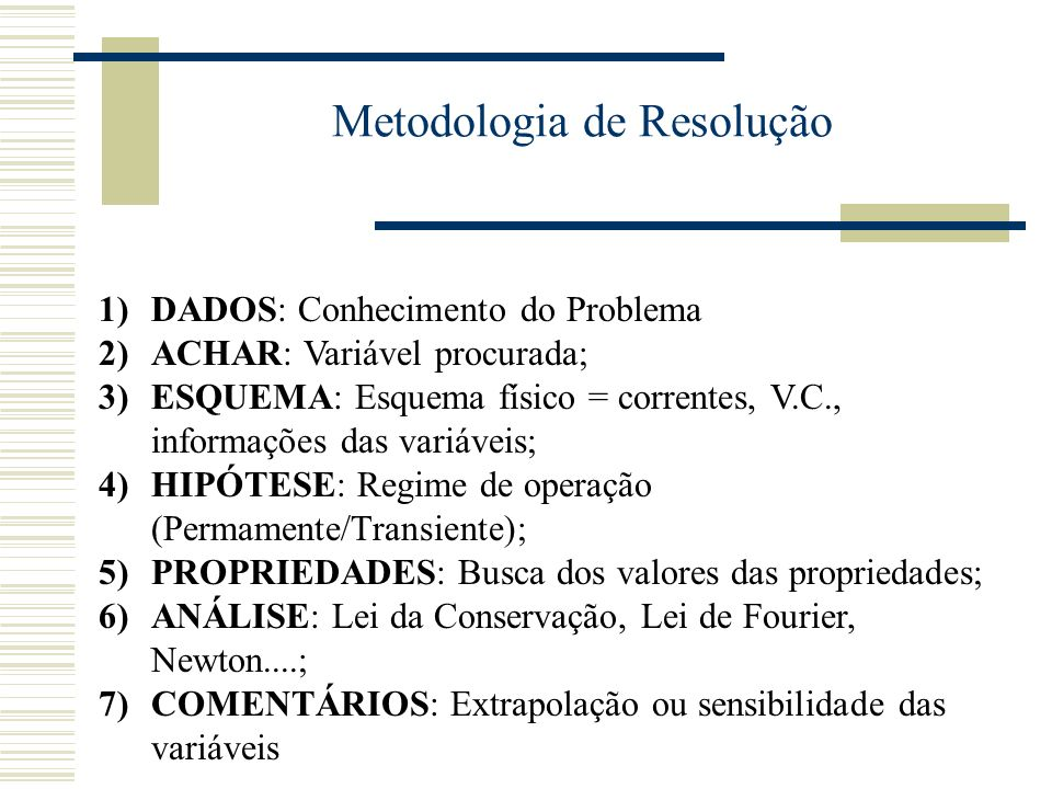 Metodologia de Resolução