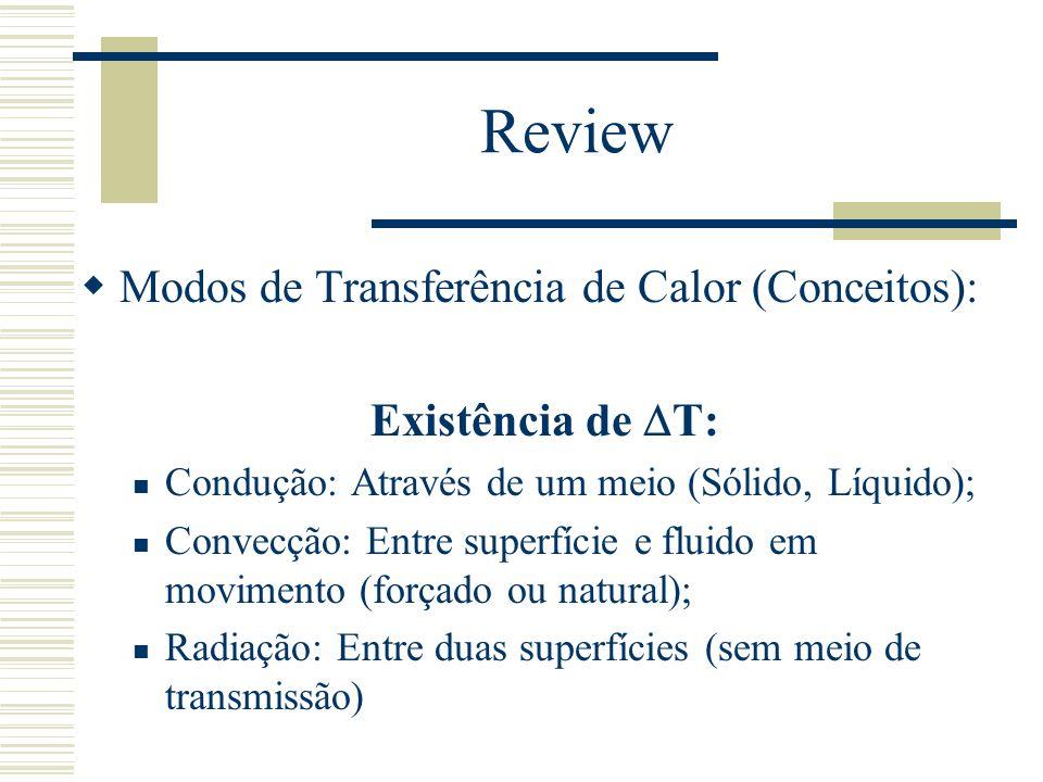 Review Modos de Transferência de Calor (Conceitos): Existência de T: