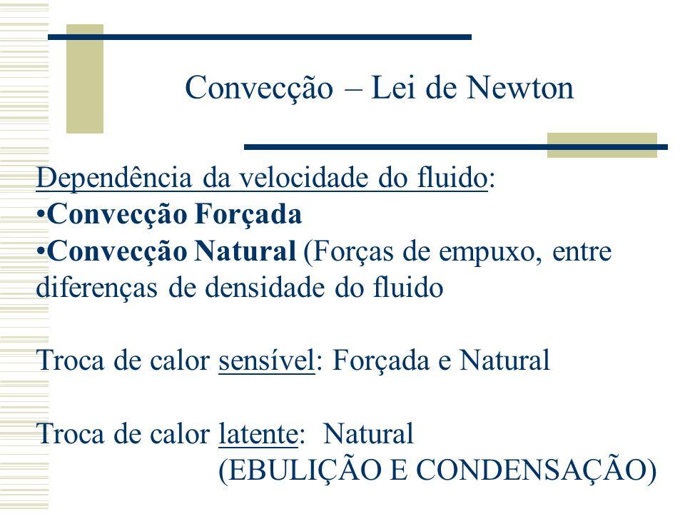 Convecção – Lei de Newton