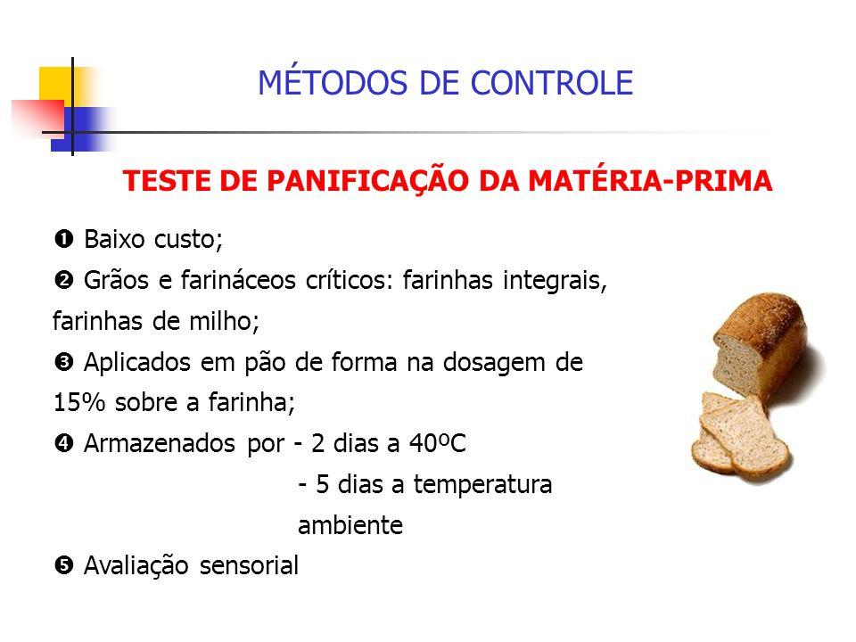 MÉTODOS DE CONTROLE TESTE DE PANIFICAÇÃO DA MATÉRIA-PRIMA