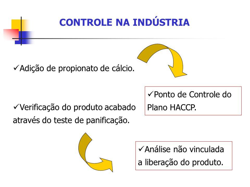 CONTROLE NA INDÚSTRIA Adição de propionato de cálcio.