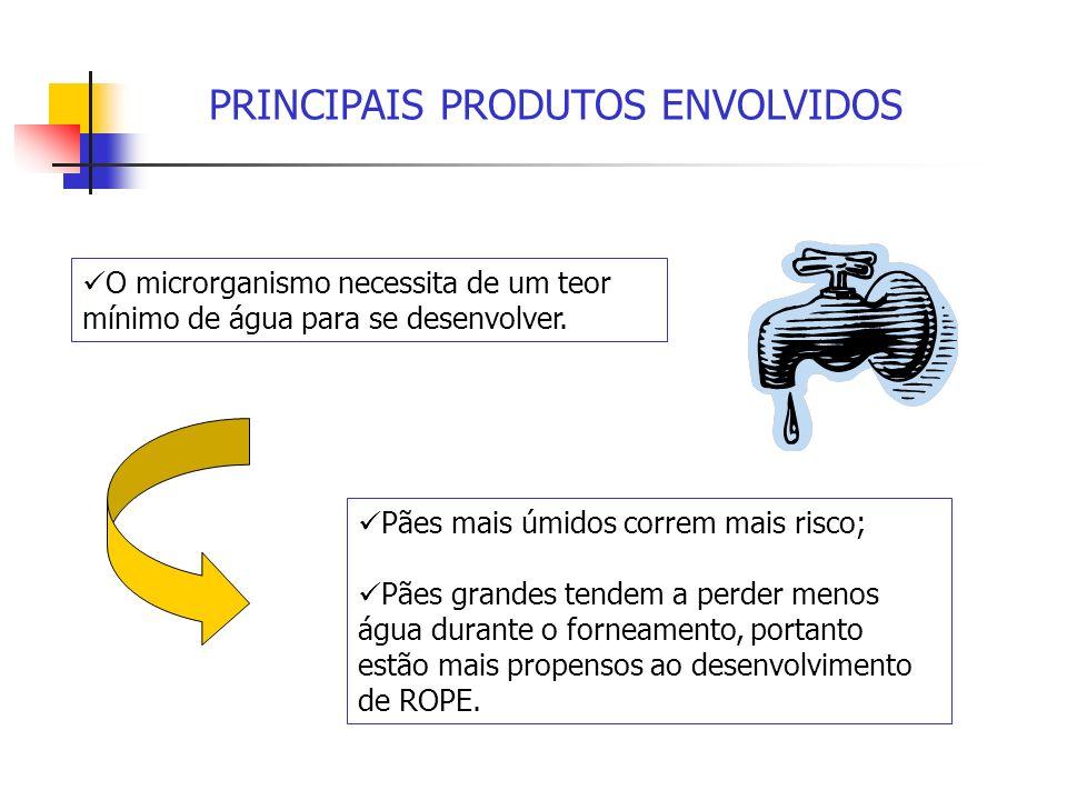 PRINCIPAIS PRODUTOS ENVOLVIDOS