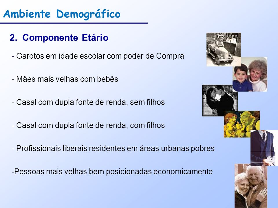 Ambiente Demográfico 2. Componente Etário