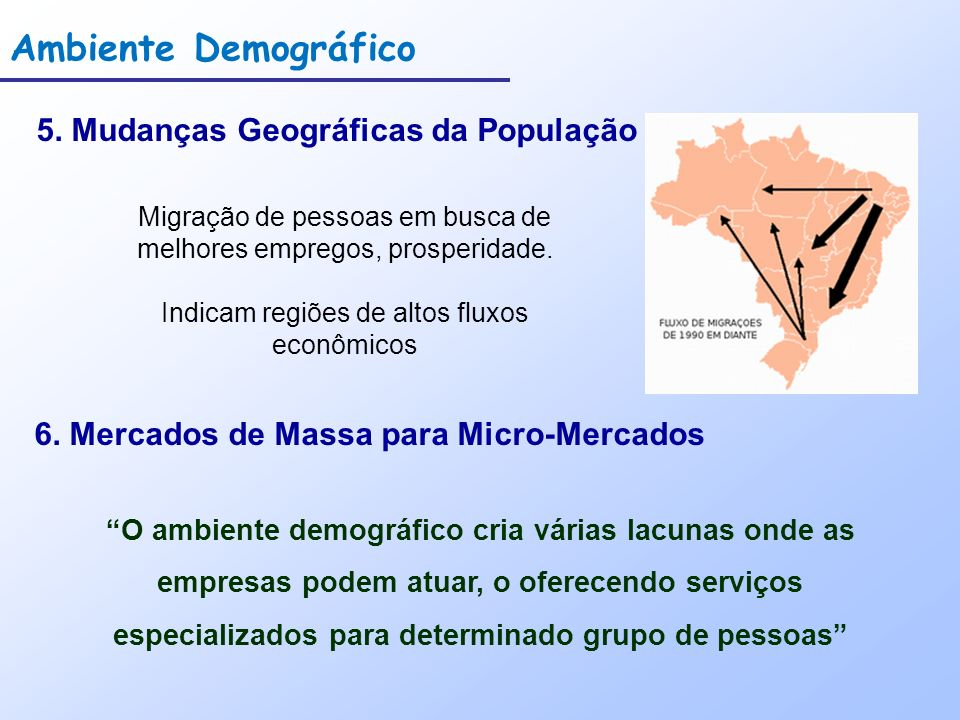Ambiente Demográfico 5. Mudanças Geográficas da População