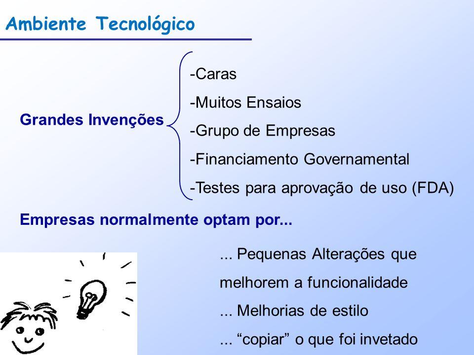 Ambiente Tecnológico -Caras -Muitos Ensaios -Grupo de Empresas