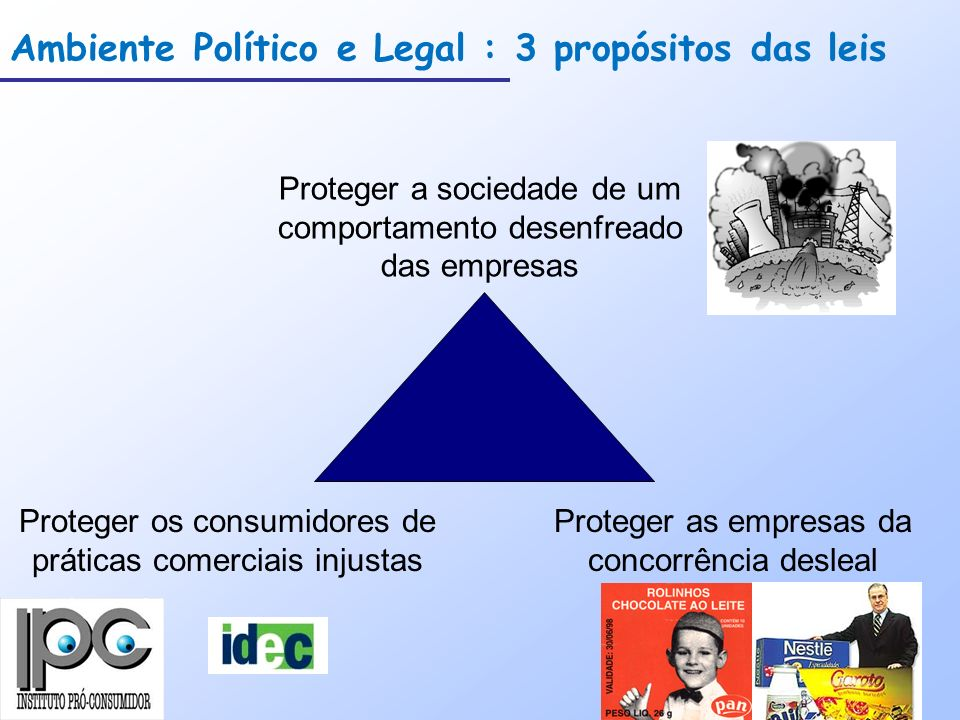 Ambiente Político e Legal : 3 propósitos das leis