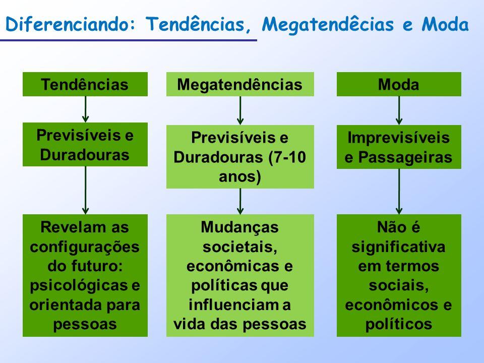 Previsíveis e Duradouras (7-10 anos)