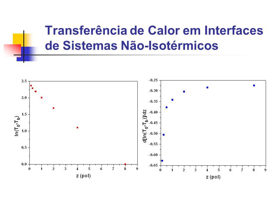 Transferência de Calor em Interfaces de Sistemas Não-Isotérmicos