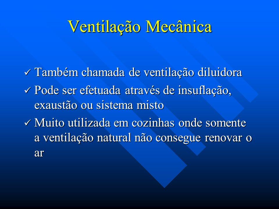 Ventilação Mecânica Também chamada de ventilação diluidora
