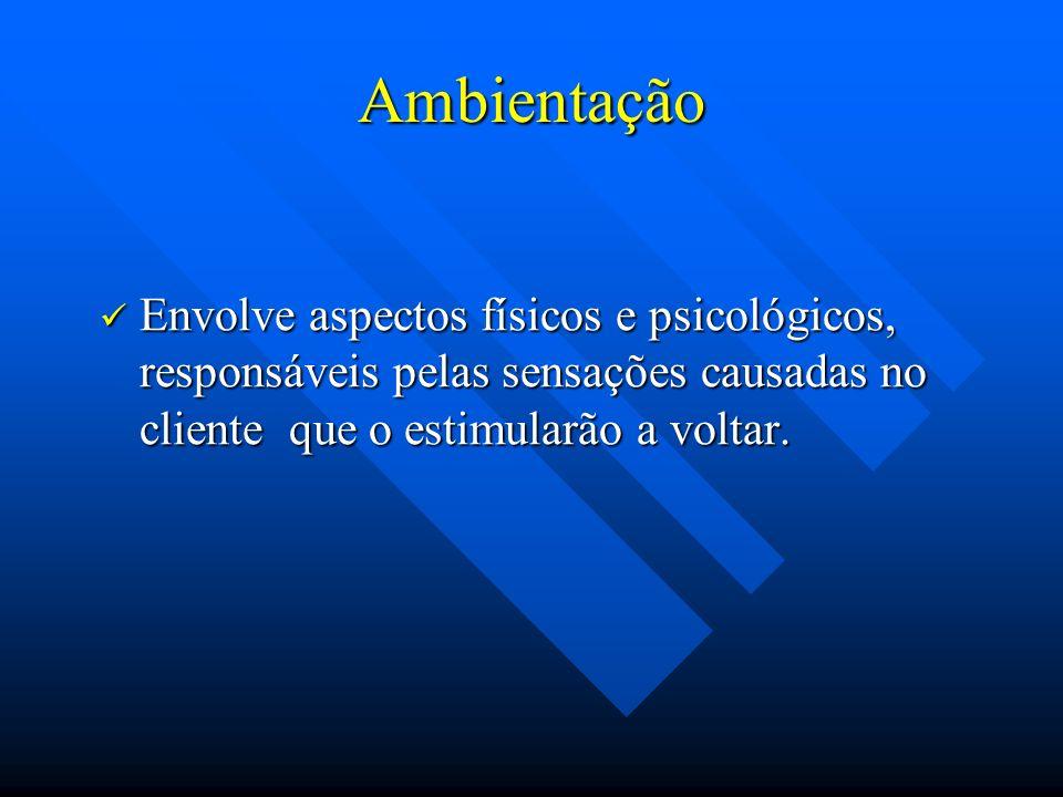 Ambientação Envolve aspectos físicos e psicológicos, responsáveis pelas sensações causadas no cliente que o estimularão a voltar.