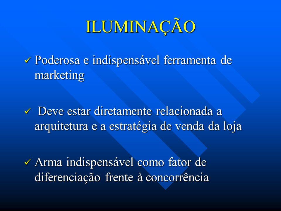 ILUMINAÇÃO Poderosa e indispensável ferramenta de marketing